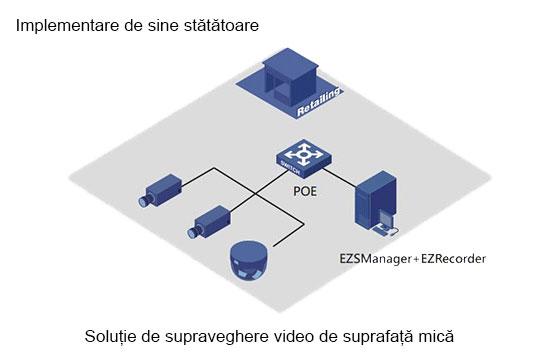 small-scaleRO